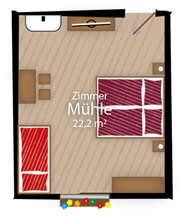 Zimmer Mühle